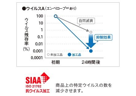 Panasonic ウスイータ 特徴3